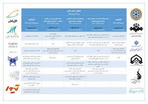 جدول زمانبندی همایش